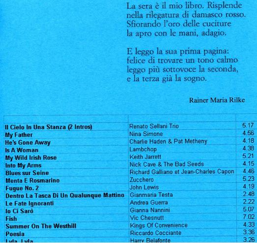 ASPETTANDO LA NOTTE, antologia musicale a cura di PaoloFerrario