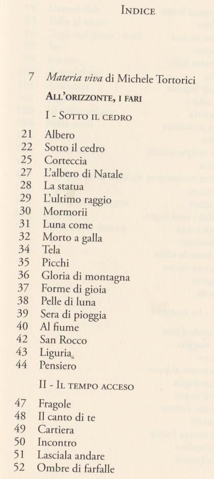 di brina192